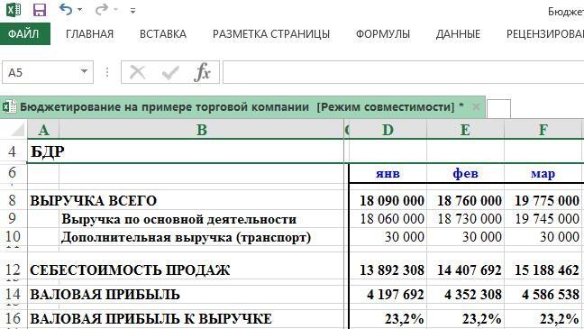 Бюджет доходов и расходов предприятия образец Excel