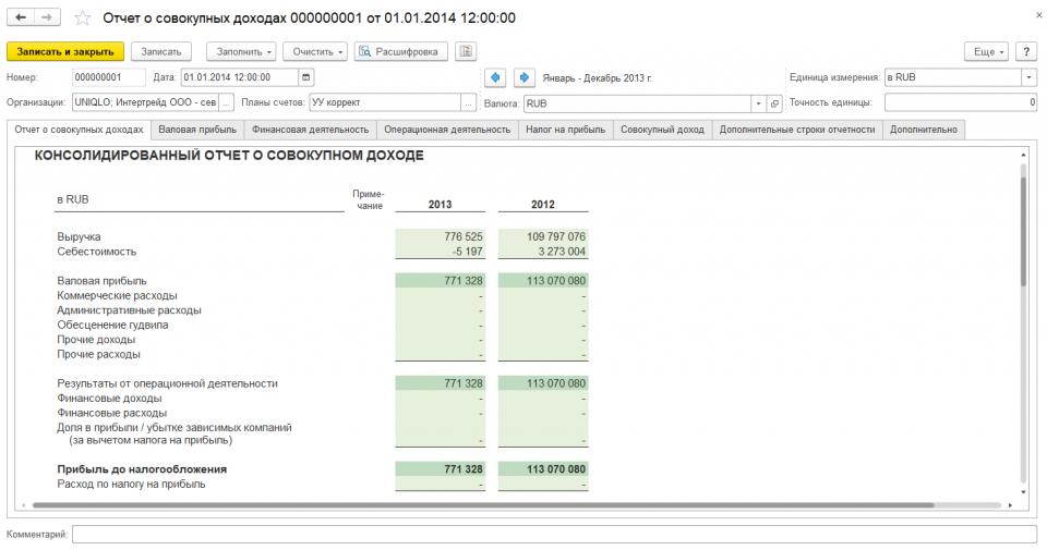 Фрагмент «Отчета о совокупном доходе» в программе «Финансист». Стоимость текущих услуг сотрудников может быть отражена в разделах себестоимость, административные расходы или коммерческие расходы. Чистый процентный доход – в разделе «Финансовые расходы»