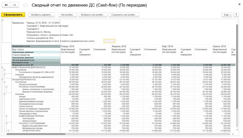 Расчеты с подотчетными лицами и операции с денежной наличностью (обзор семинара)