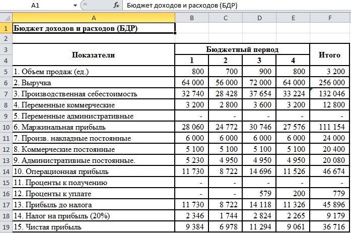 Смета В Excel Образец